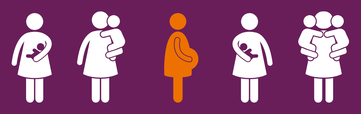Graphic showing 5 women: 3 are holding infants, 1 is holding twins and 1 is highlighted in orange and is pregnant