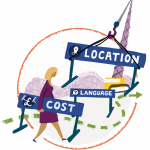 Illustration of a women removing barriers which say 'cost 'location' and 'language'