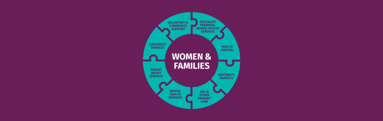 Essential perinatal mental health services