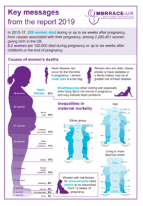 Infographic showing key statistics from latest MBRRACE enquiry into maternal deaths