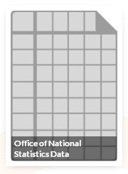 Office of National Statistics Data